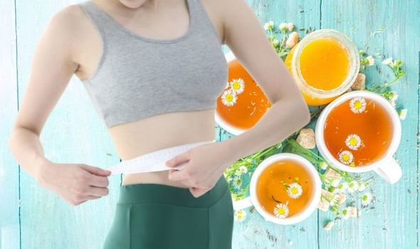 Top 10 Tips Teas for Weight Loss and Fat-Burning your good Health